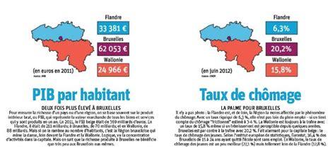 si e social aldi belgique comment la flandre surclasse les deux autres régions la
