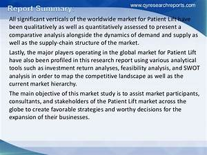 2012-2022 Report on Global Patient Lift Market Competition ...