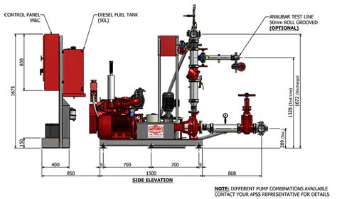 fire hydrant systems  pumps sales service leading
