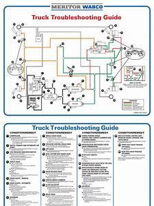 Air Brake System Diagram