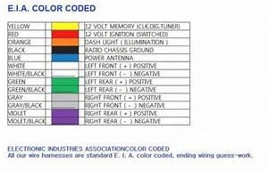 Kenwood Car Stereo Wiring Diagram  U2013 Best Diagram Collection