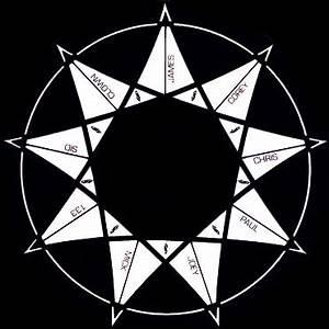 Slipknot Star Logo 2014 | www.pixshark.com - Images ...