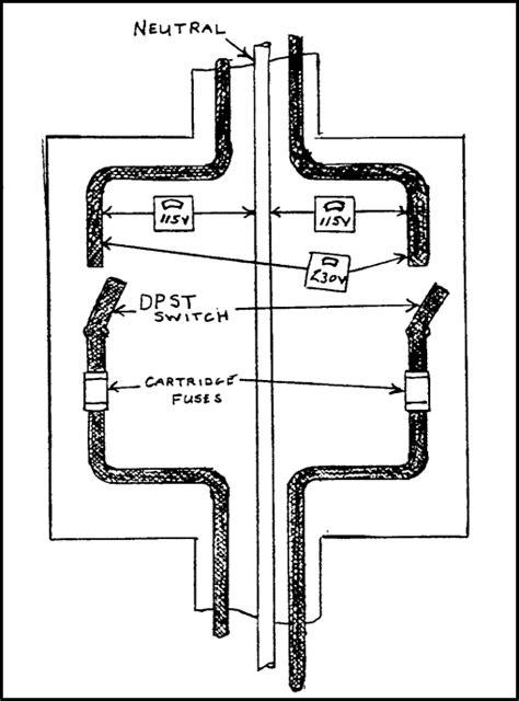 electricity  basic fundamentals industrial controls