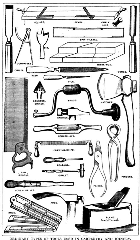 fashioned carpentry tools prop agenda