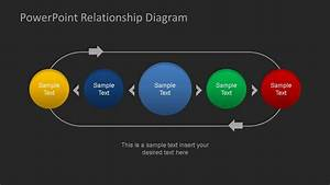 Powerpoint Relationship Diagram