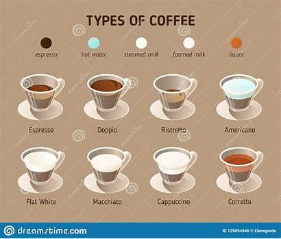 Coffee Types Different Kinds Vector Icons Infographics