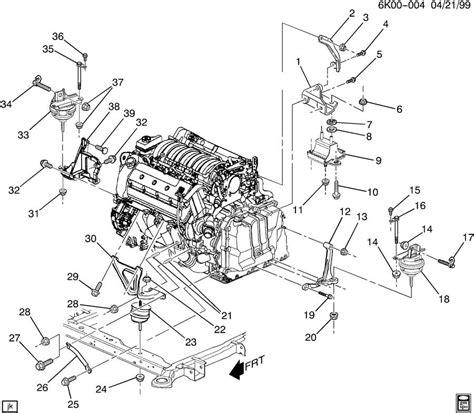 deville motor mount question