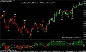 Trend 4 You : neuro forex strength trend predictor trading system forex strategies forex resources forex ~ Orissabook.com Haus und Dekorationen