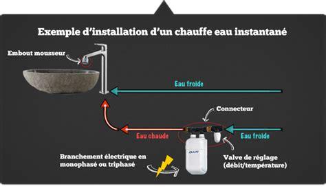 Chauffeeau Instantané électrique Monophasé 7,3 Kw