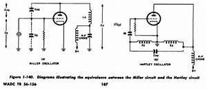 Miller Oscillator With Cricuit