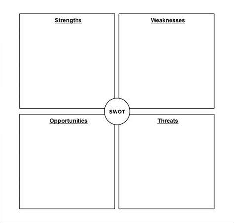company market country analysis frameworks pit