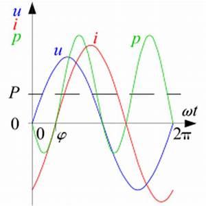 Kondensator Berechnen Wechselstrom : wirkleistung wikipedia ~ Themetempest.com Abrechnung