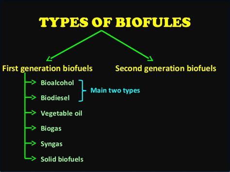 forms of biofuels biofuels