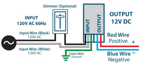 Wire Diagram 24v Driver by 12v Magnitude Ul Listed Dimmable Power Supplies