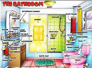 bathroom vocabulary with pictures 60 words and phrases With british term for bathroom