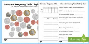 Editable Coins In Piggy Bank Worksheets