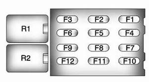 Pontiac G8  2008  - Fuse Box Diagram