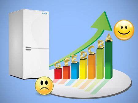 Энергопотребление приборов таблица. Самый прожорливый в доме