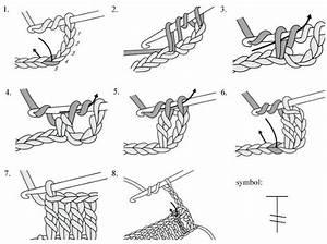 Free Crochet Tutorial  Diagrams  Symbols And Abbreviations