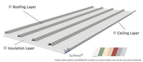 SolarSpan®   Queensland Roofing Materials