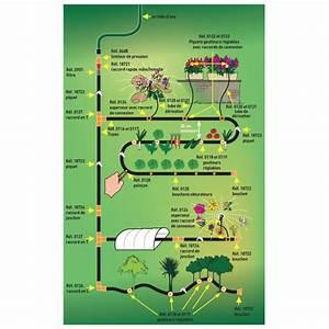 Calcul Arrosage Goutte à Goutte : le kit d 39 arrosage goutte goutte eco gout 39 jardin et saisons ~ Melissatoandfro.com Idées de Décoration