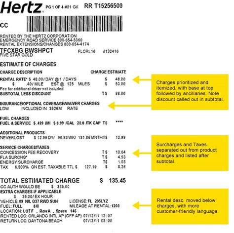 Car Rental Agreement Template | Car Rental WordPress Theme