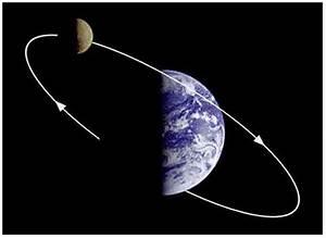Terre De Lune Eschau : la lune une construction artificielle parfaite trop ~ Premium-room.com Idées de Décoration