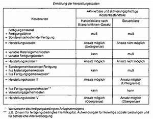 Bundesanzeiger Rechnung : 266 hgb ~ Themetempest.com Abrechnung