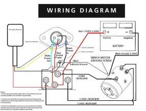 similiar warn winch remote wiring diagram keywords winch wiring diagram further warn winch wiring diagram also winch