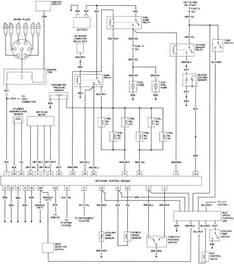 E30 325i Wiring Diagram by Repair Guides