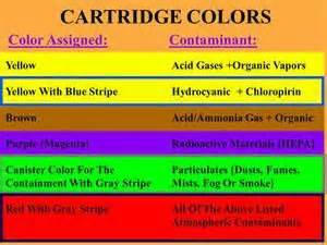 Msa Cartridge Chart 17 Best Images About Ppe On Pinterest Workplace Safety