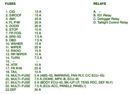 radio circuit wiring diagrams