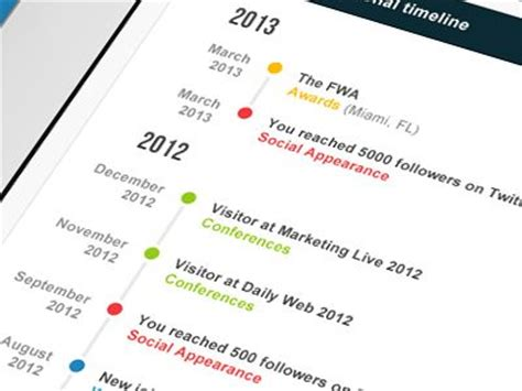 17 best images about mobile ui timelines on