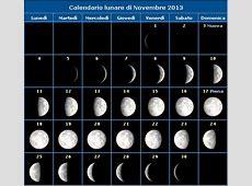 La Luna di Novembre 2013 le fasi lunari GAKit