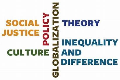 Sociology Vassar Curricular Clusters Read