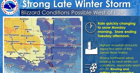 coming winter storm means  snow  sioux falls