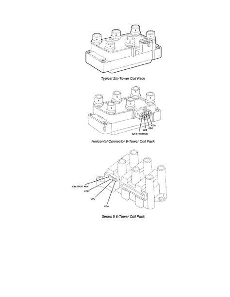 Triton Engine Firing Order Diagram Downloaddescargar