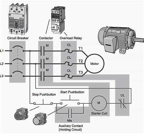 basic plc program  control    phase ac motor