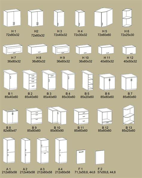 dimension meuble de cuisine profondeur standard plan de travail cuisine comptoir de