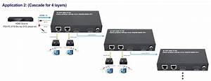 H4spc5l 4 Way Hdmi Loop 50m Over Cat5 Splitter