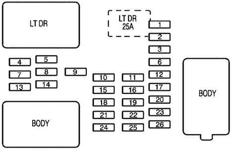 Chevy Silverado Fuse Block Diagram Imageresizertool