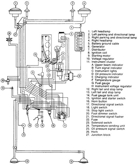 1969 Jeep Commando Wiring Diagram by Repair Guides Wiring Diagrams Wiring Diagrams