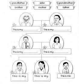 blog foonglengwong worksheet topic  family lizas
