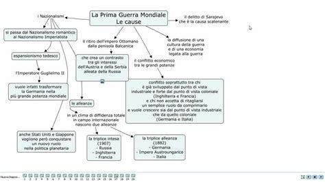 Cause Guerre Persiane by Prima Mondiale Le Cause