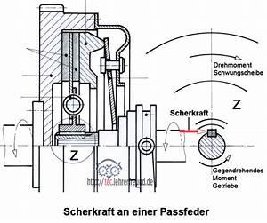 Passfeder Berechnen : festigkeitsberechnungen 1 tec lehrerfreund ~ Themetempest.com Abrechnung
