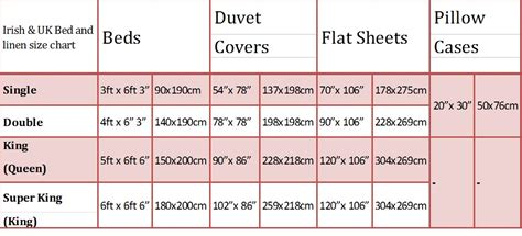 Bed Linen: outstanding super king size duvet dimensions