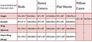 Bed sizedimensions of twin bed vs queen bedding sets 96 for Sofa bed mattress size chart