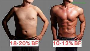 Can You Gain Muscle And Lose Fat At The Same Time  The Truth Behind Body Recomposition