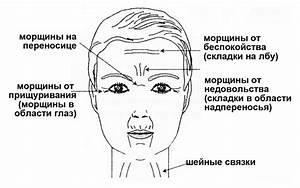 Препараты доктор нона при артрозе