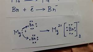 Ionic Compounds And Its Formula Mgbr2